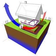 warmtepomp alles wat u moet weten tips en advies. Black Bedroom Furniture Sets. Home Design Ideas