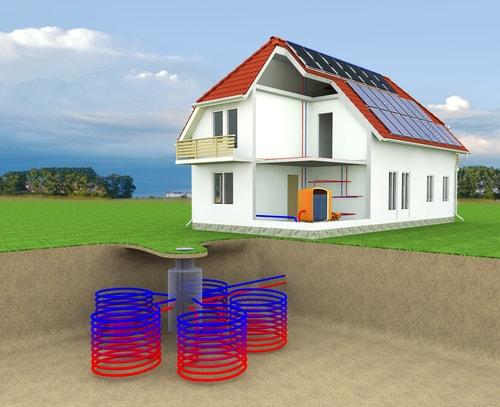 grond water warmtepomp